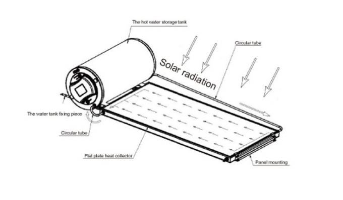 Capa Solar Compacta De Chrome Del Negro De La Placa Plana